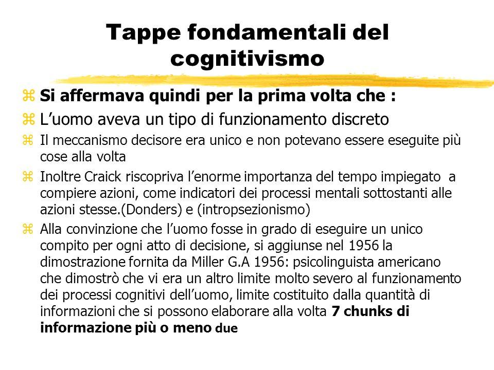Tappe fondamentali del cognitivismo