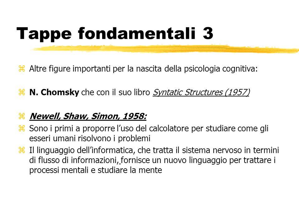 Tappe fondamentali 3 Altre figure importanti per la nascita della psicologia cognitiva: N. Chomsky che con il suo libro Syntatic Structures (1957)
