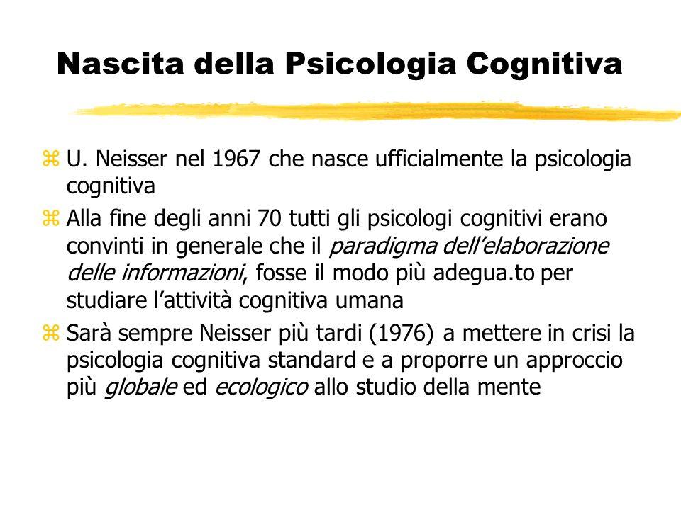 Nascita della Psicologia Cognitiva