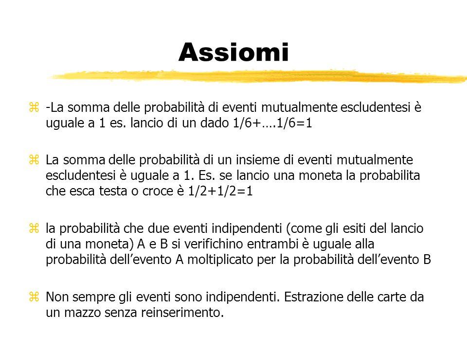 Assiomi -La somma delle probabilità di eventi mutualmente escludentesi è uguale a 1 es. lancio di un dado 1/6+….1/6=1.