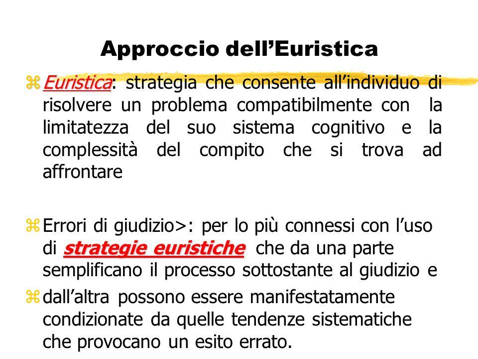 Approccio dell'Euristica