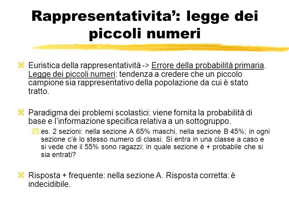 Rappresentativita': legge dei piccoli numeri