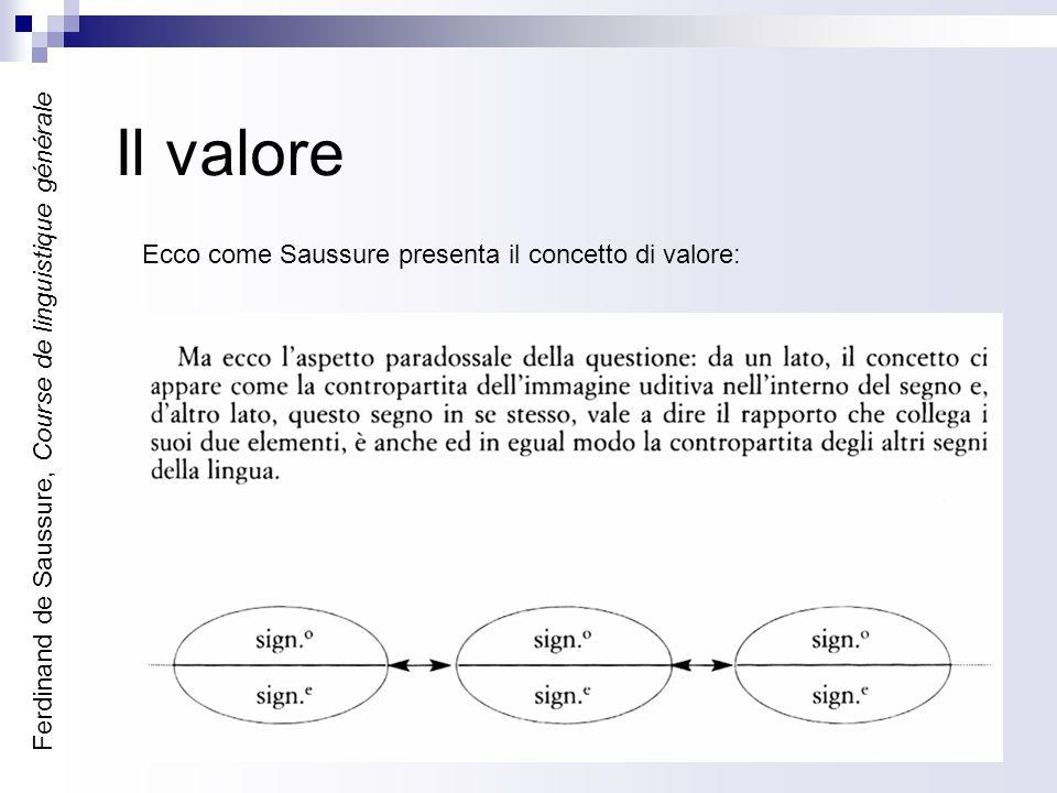 Il valore Ecco come Saussure presenta il concetto di valore: