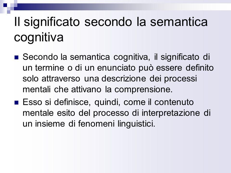 Il significato secondo la semantica cognitiva