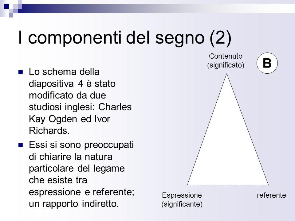 I componenti del segno (2)