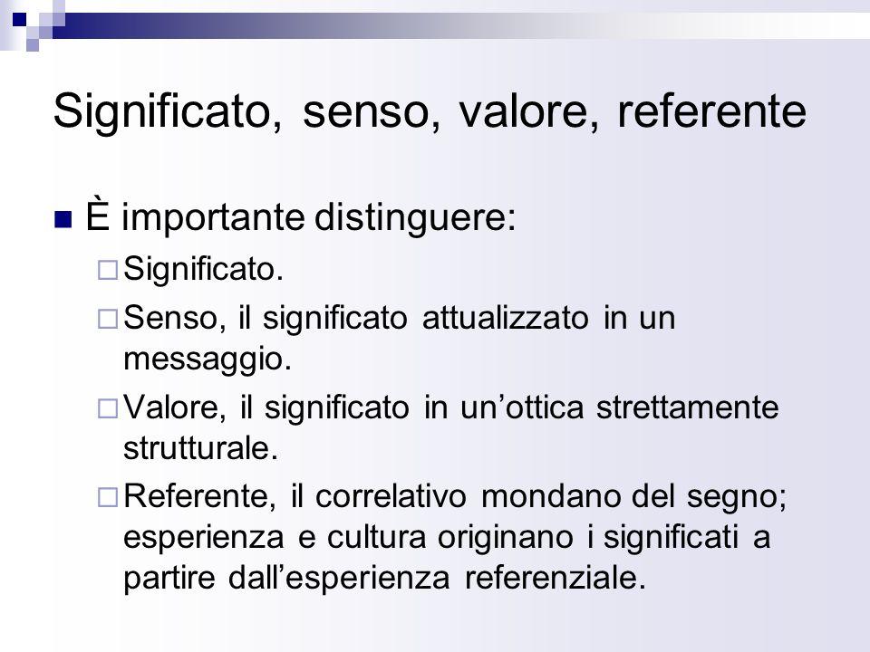 Significato, senso, valore, referente