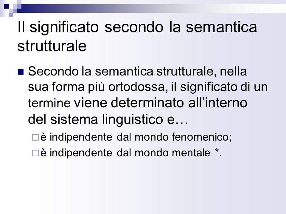 Il significato secondo la semantica strutturale