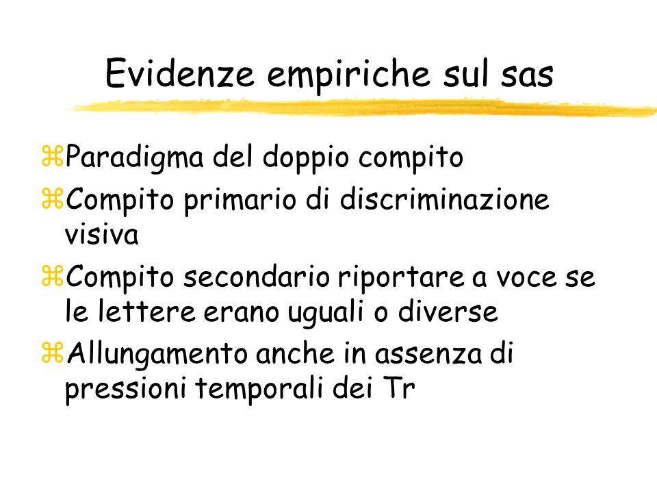 Evidenze empiriche sul sas
