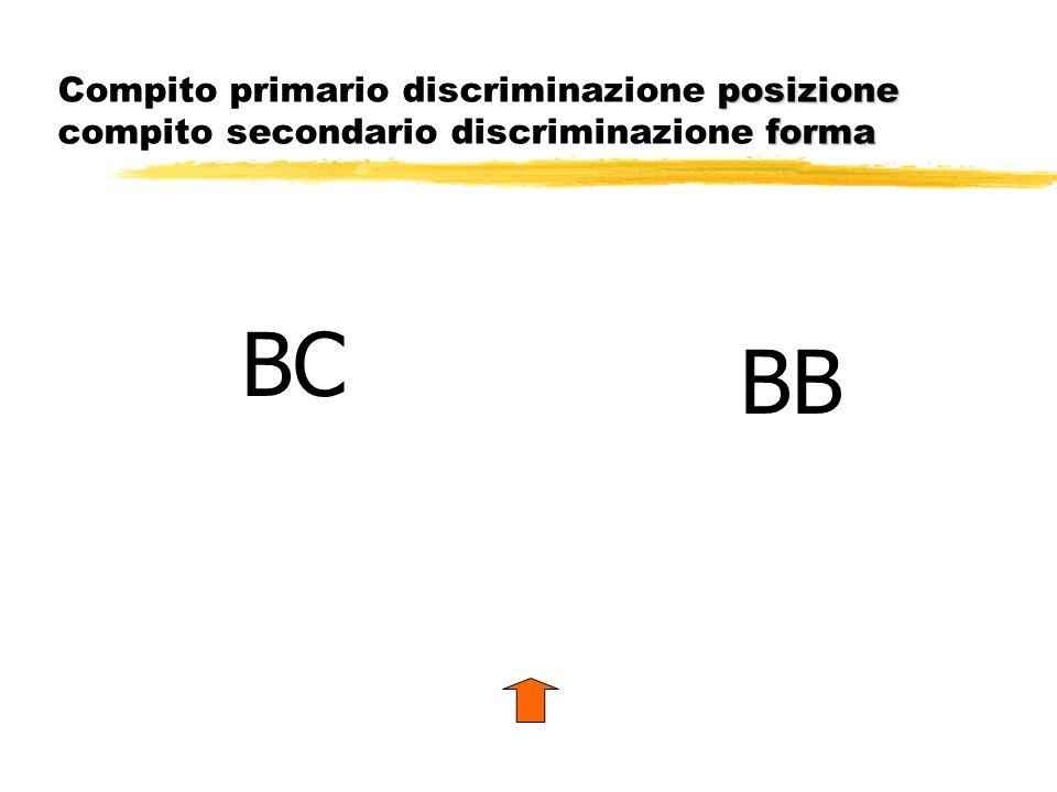 Compito primario discriminazione posizione compito secondario discriminazione forma