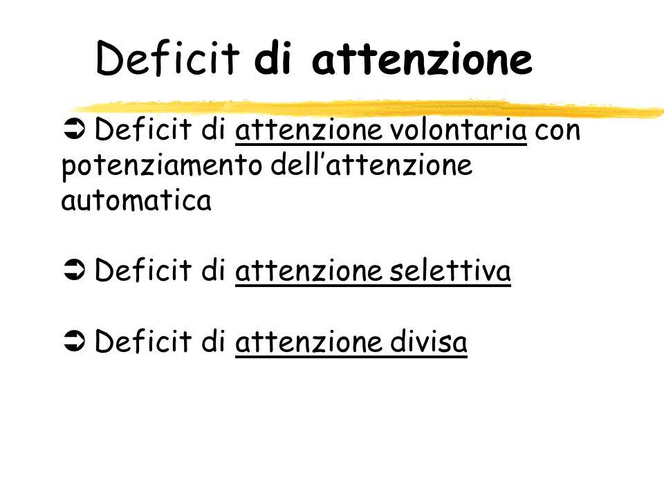 Deficit di attenzione Deficit di attenzione volontaria con potenziamento dell'attenzione automatica.