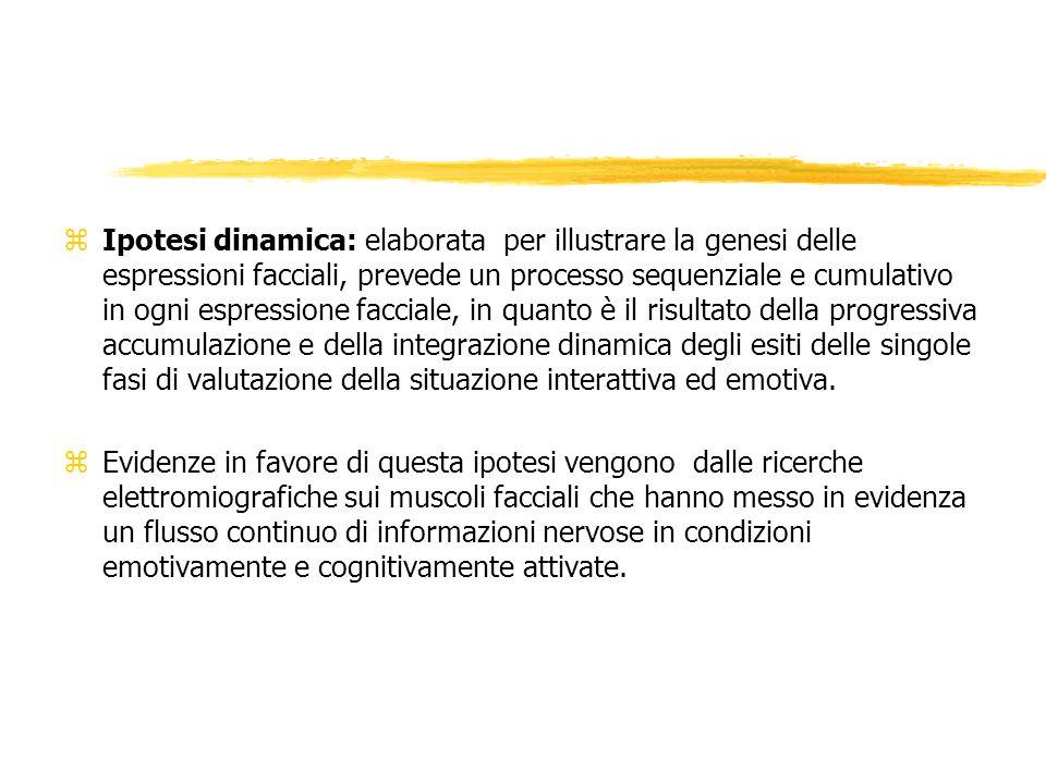Ipotesi dinamica: elaborata per illustrare la genesi delle espressioni facciali, prevede un processo sequenziale e cumulativo in ogni espressione facciale, in quanto è il risultato della progressiva accumulazione e della integrazione dinamica degli esiti delle singole fasi di valutazione della situazione interattiva ed emotiva.