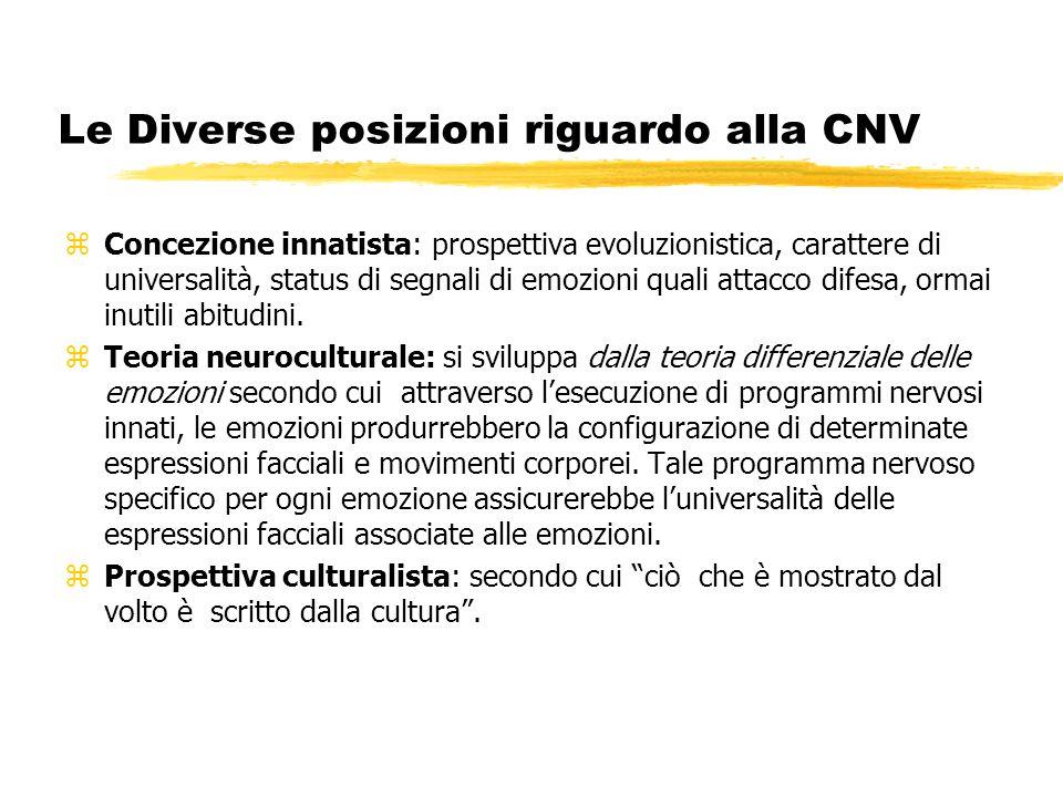 Le Diverse posizioni riguardo alla CNV