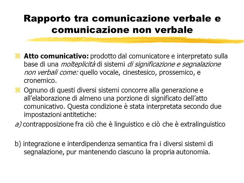 Rapporto tra comunicazione verbale e comunicazione non verbale