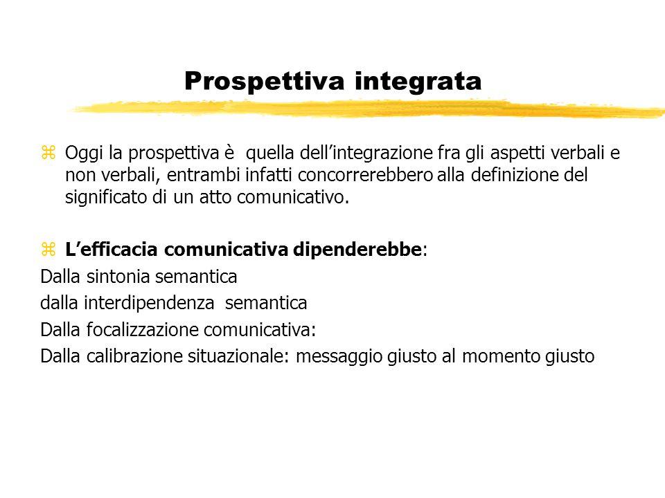 Prospettiva integrata
