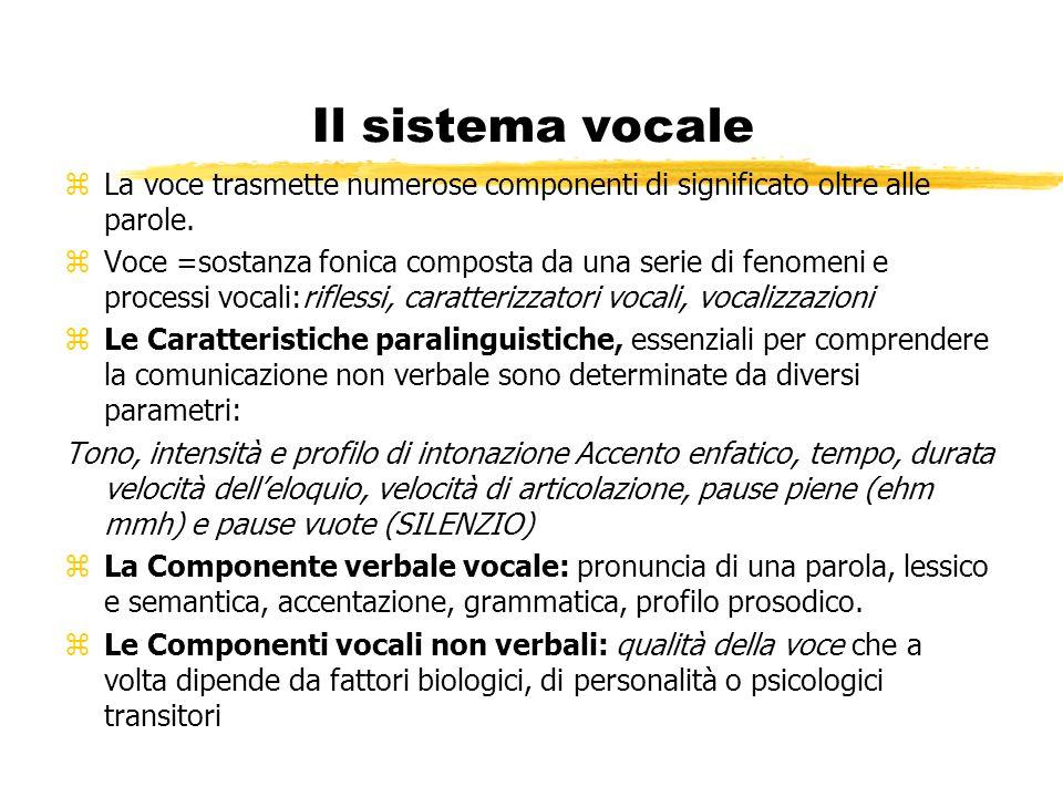 Il sistema vocale La voce trasmette numerose componenti di significato oltre alle parole.