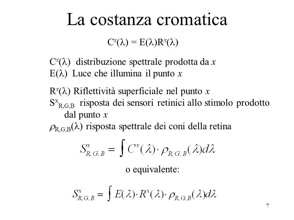 La costanza cromatica Cx() = E()Rx()