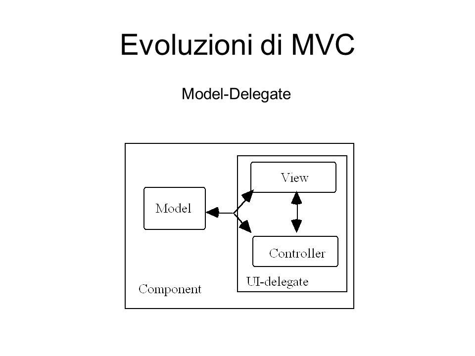 Evoluzioni di MVC Model-Delegate