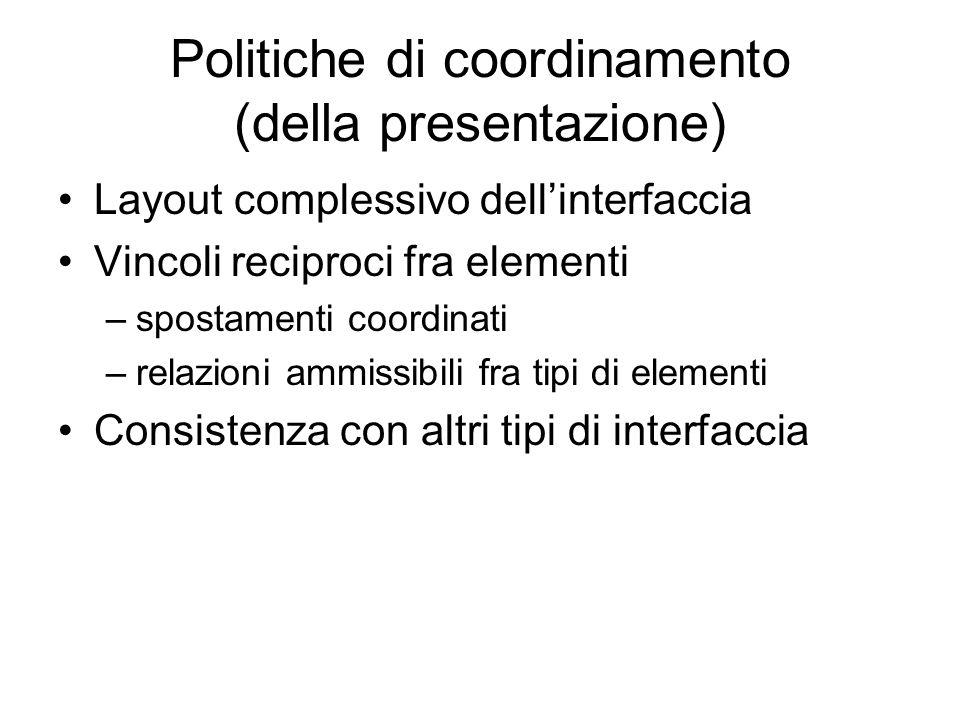 Politiche di coordinamento (della presentazione)