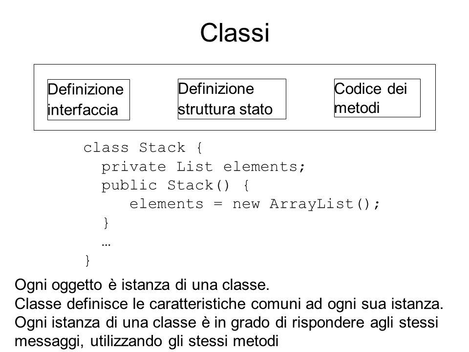 Classi Definizione interfaccia Definizione struttura stato