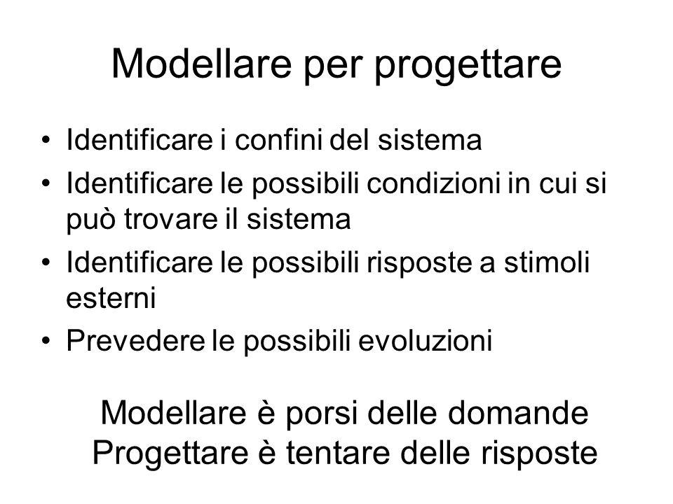 Modellare per progettare