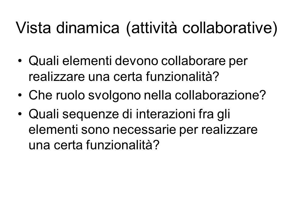 Vista dinamica (attività collaborative)