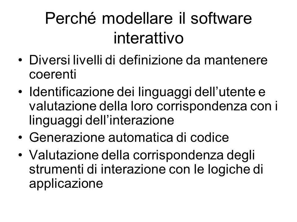Perché modellare il software interattivo