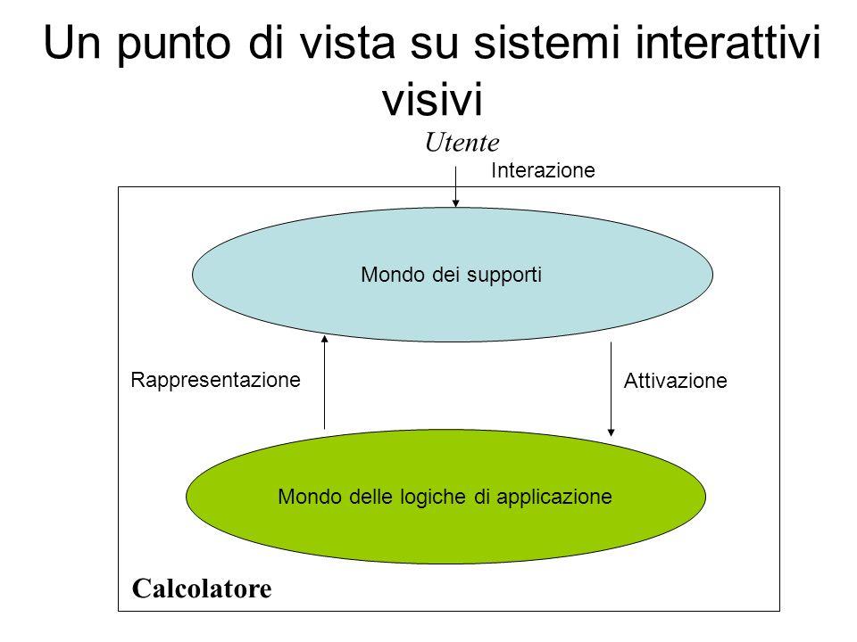 Un punto di vista su sistemi interattivi visivi