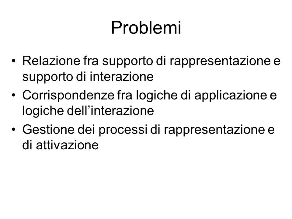 Problemi Relazione fra supporto di rappresentazione e supporto di interazione. Corrispondenze fra logiche di applicazione e logiche dell'interazione.