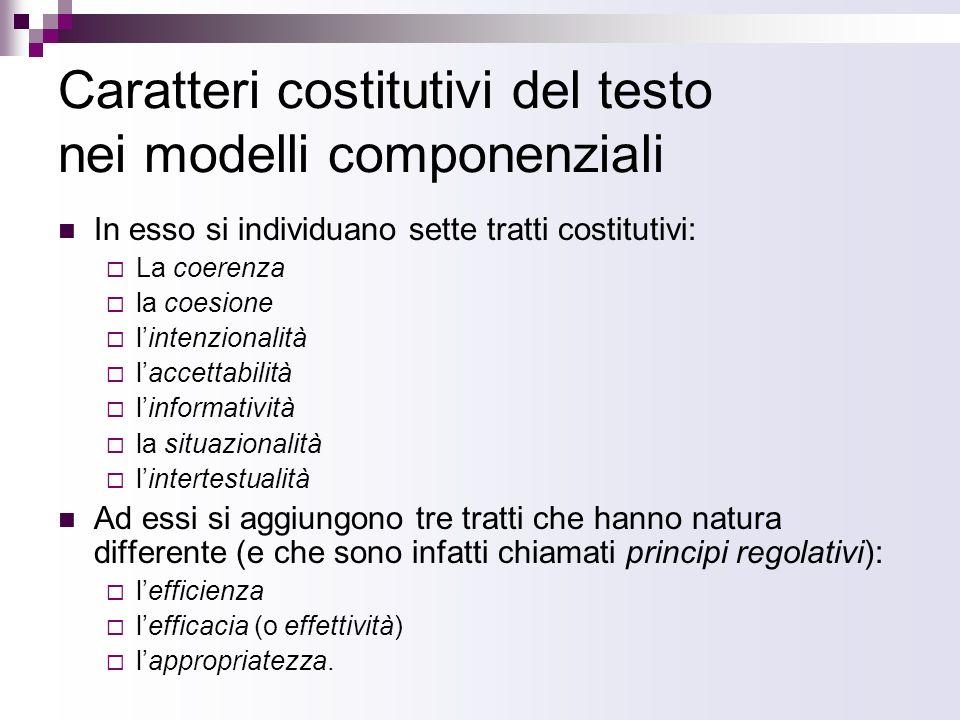 Caratteri costitutivi del testo nei modelli componenziali