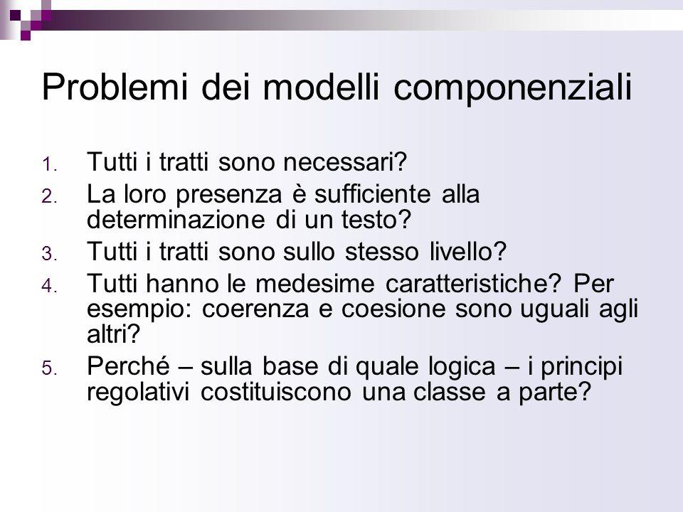 Problemi dei modelli componenziali