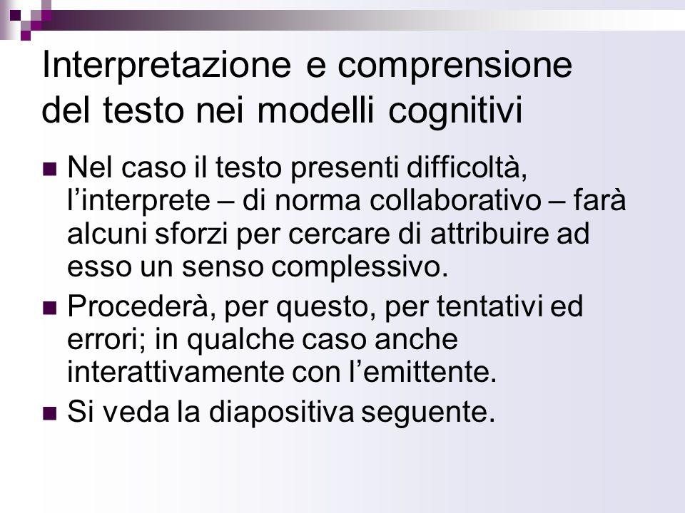 Interpretazione e comprensione del testo nei modelli cognitivi