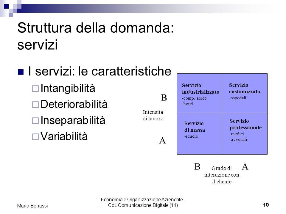 Struttura della domanda: servizi