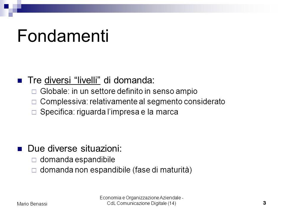 Economia e Organizzazione Aziendale - CdL Comunicazione Digitale (14)