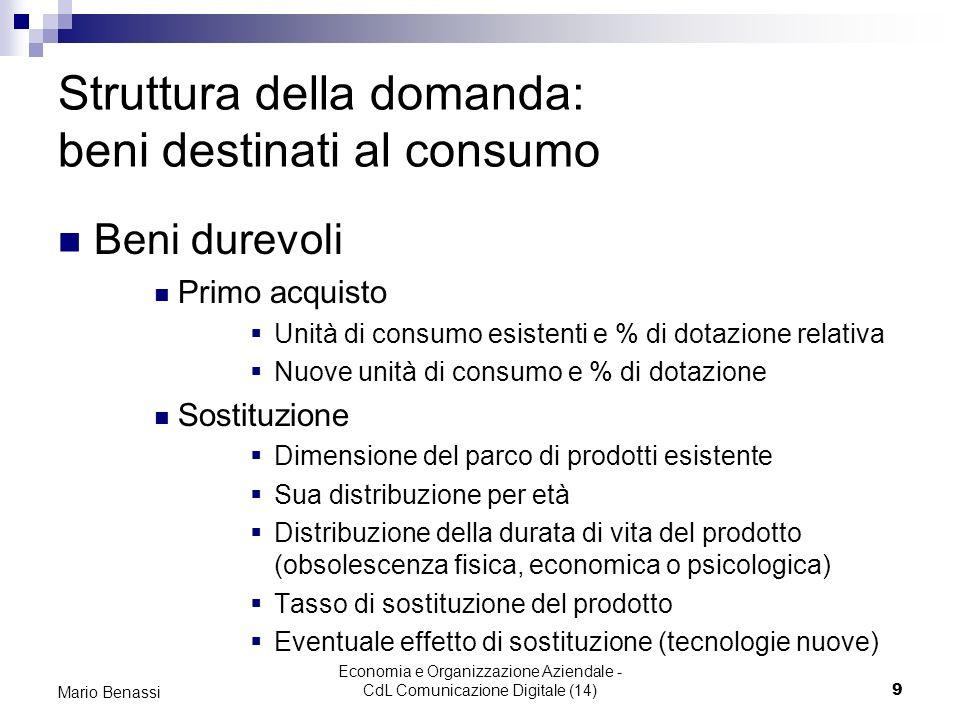 Struttura della domanda: beni destinati al consumo