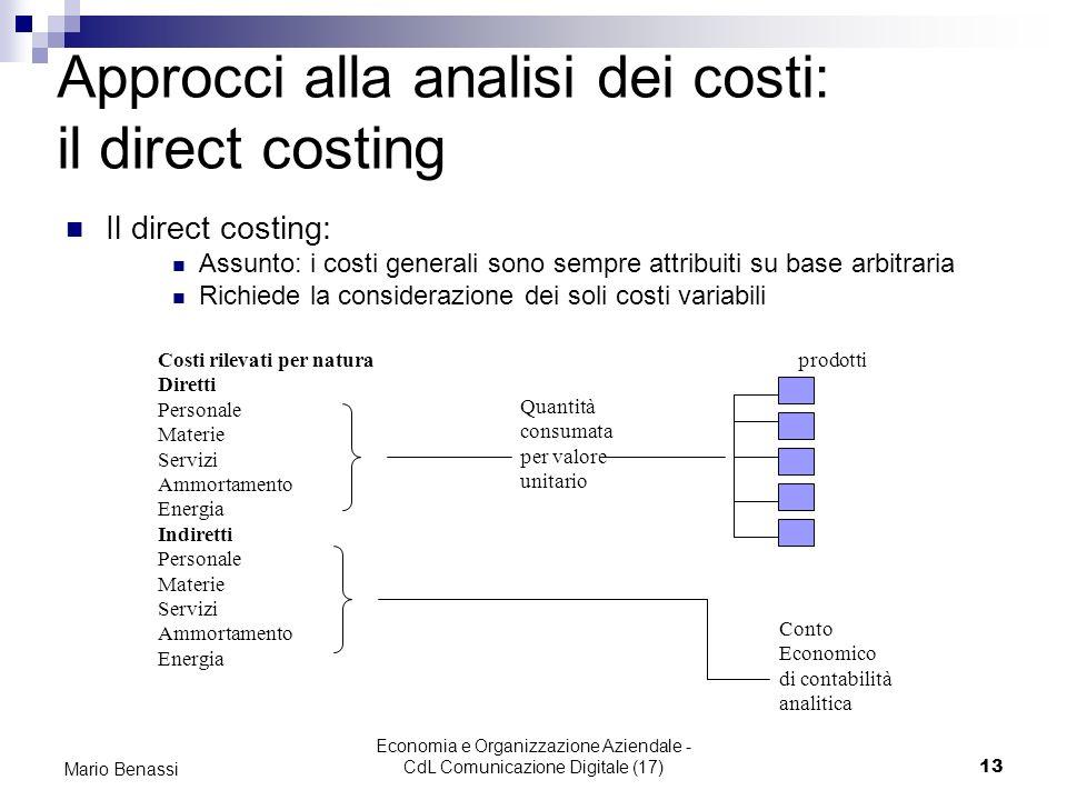Approcci alla analisi dei costi: il direct costing