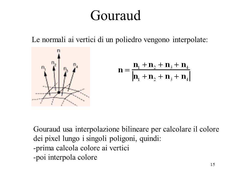 Gouraud Le normali ai vertici di un poliedro vengono interpolate: