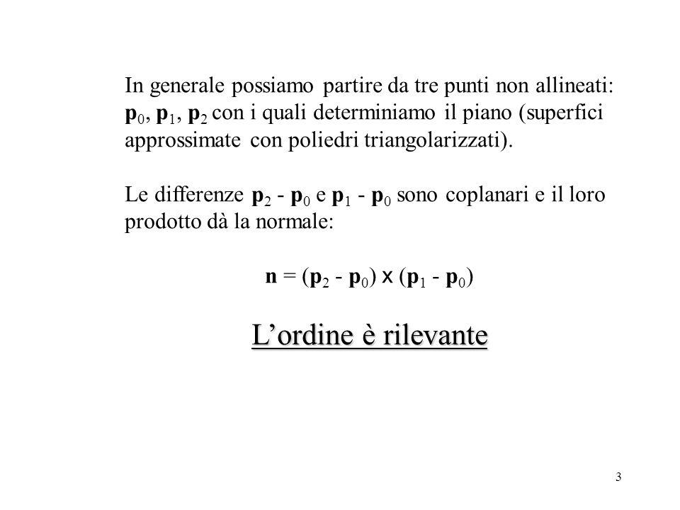 In generale possiamo partire da tre punti non allineati: p0, p1, p2 con i quali determiniamo il piano (superfici approssimate con poliedri triangolarizzati).