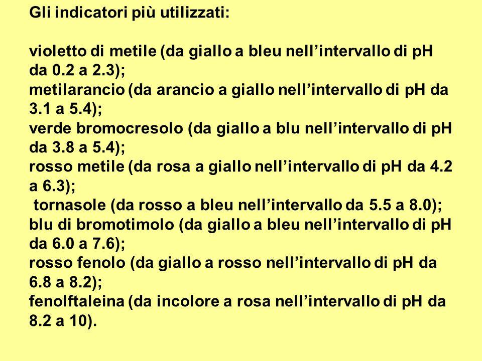 Gli indicatori più utilizzati: violetto di metile (da giallo a bleu nell'intervallo di pH da 0.2 a 2.3); metilarancio (da arancio a giallo nell'intervallo di pH da 3.1 a 5.4); verde bromocresolo (da giallo a blu nell'intervallo di pH da 3.8 a 5.4); rosso metile (da rosa a giallo nell'intervallo di pH da 4.2 a 6.3); tornasole (da rosso a bleu nell'intervallo da 5.5 a 8.0); blu di bromotimolo (da giallo a bleu nell'intervallo di pH da 6.0 a 7.6); rosso fenolo (da giallo a rosso nell'intervallo di pH da 6.8 a 8.2); fenolftaleina (da incolore a rosa nell'intervallo di pH da 8.2 a 10).