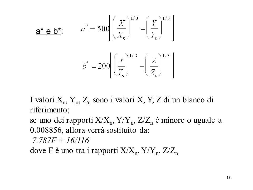 a* e b*:I valori Xn, Yn, Zn sono i valori X, Y, Z di un bianco di riferimento;