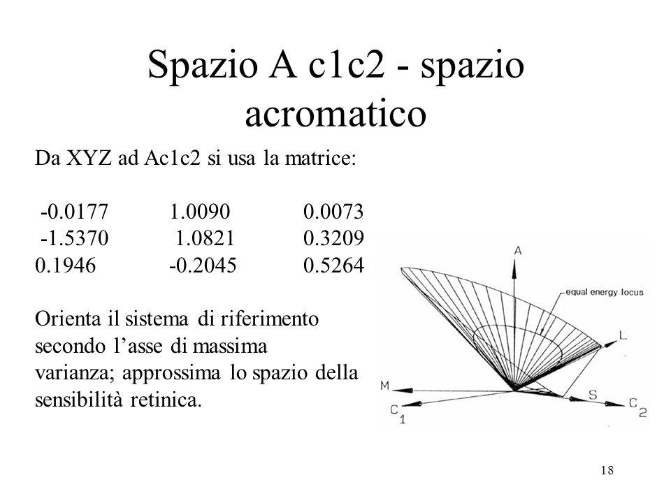 Spazio A c1c2 - spazio acromatico