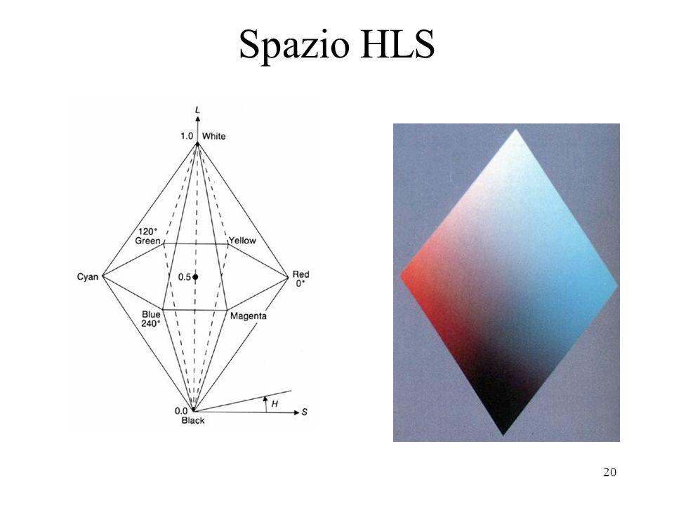 Spazio HLS