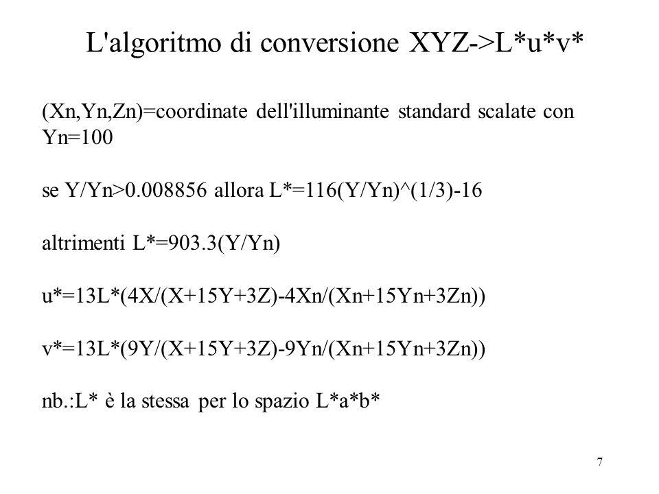 L algoritmo di conversione XYZ->L*u*v*