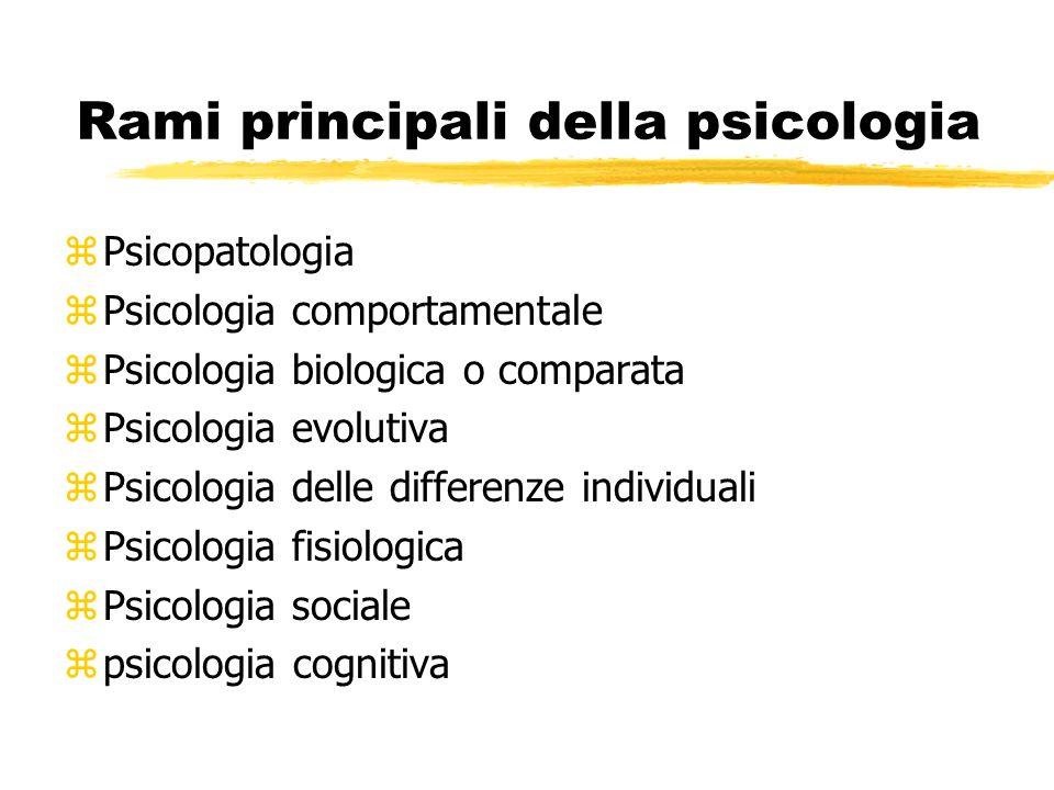 Rami principali della psicologia