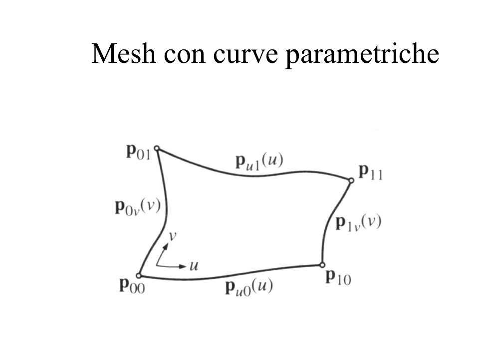 Mesh con curve parametriche