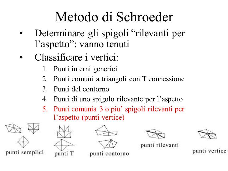Metodo di Schroeder Determinare gli spigoli rilevanti per l'aspetto : vanno tenuti. Classificare i vertici: