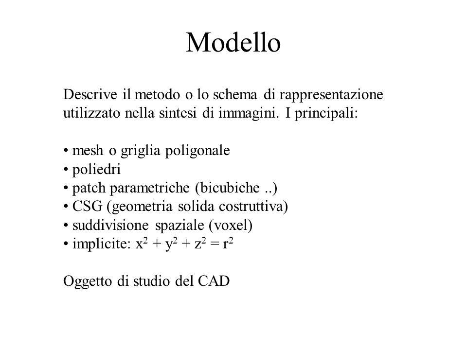 Modello Descrive il metodo o lo schema di rappresentazione