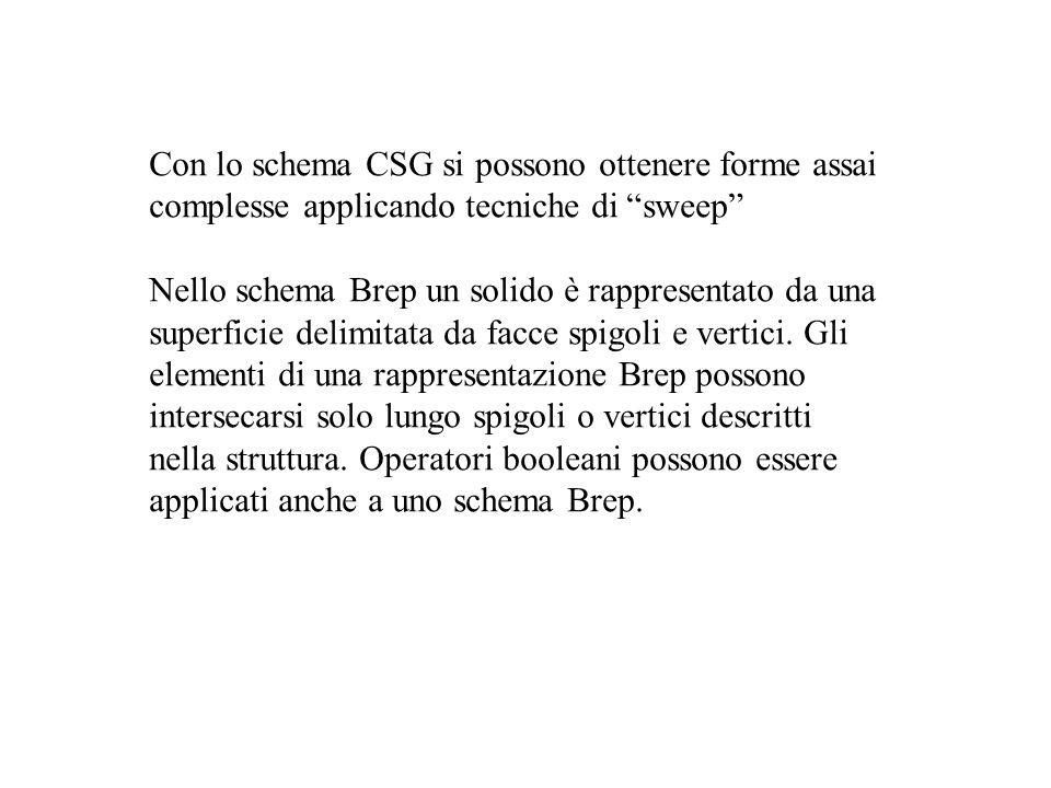 Con lo schema CSG si possono ottenere forme assai