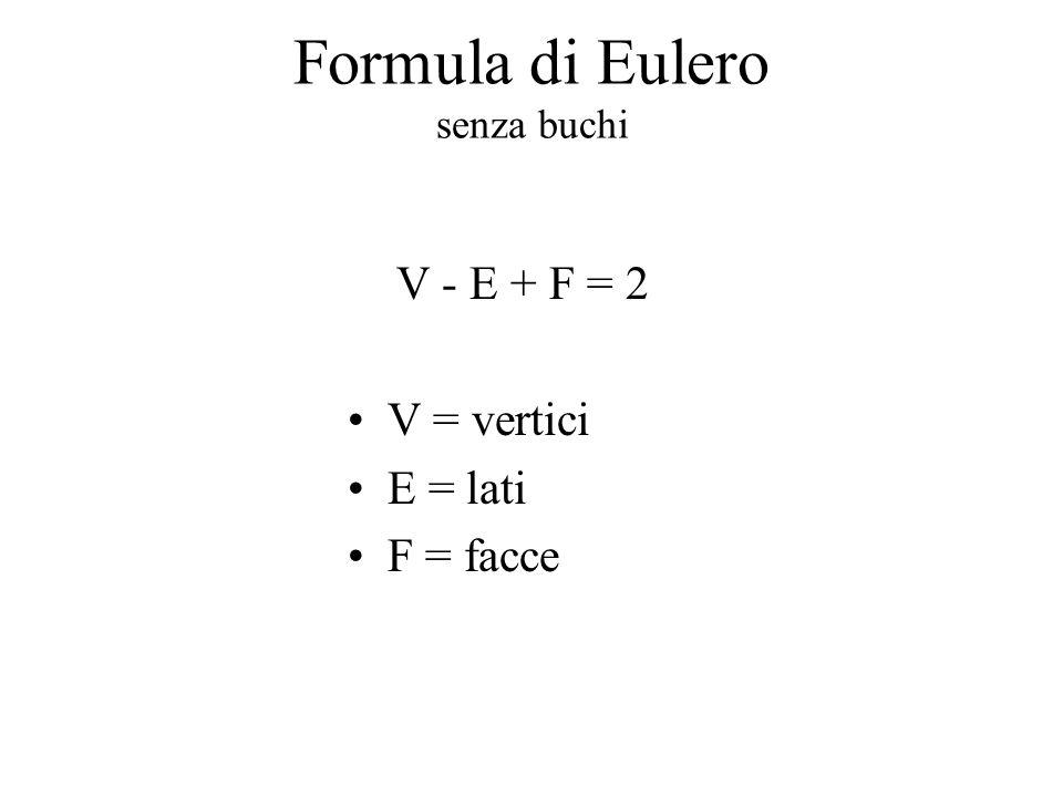 Formula di Eulero senza buchi