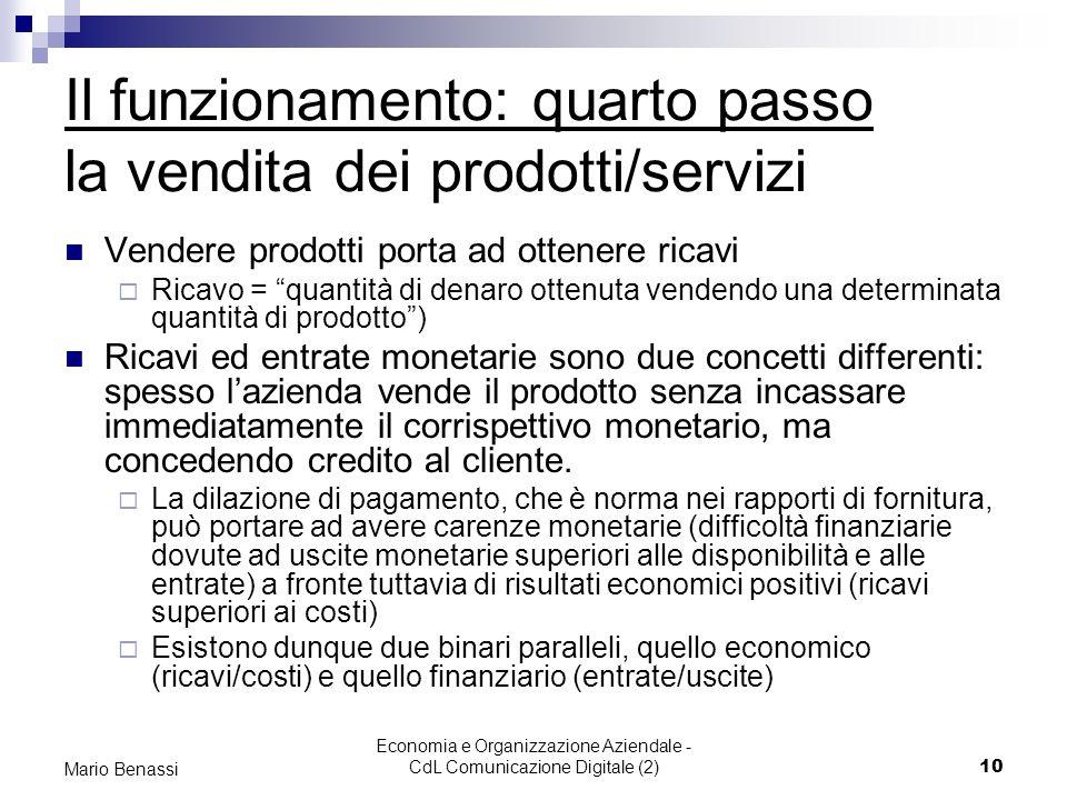 Il funzionamento: quarto passo la vendita dei prodotti/servizi