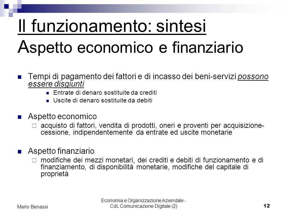 Il funzionamento: sintesi Aspetto economico e finanziario
